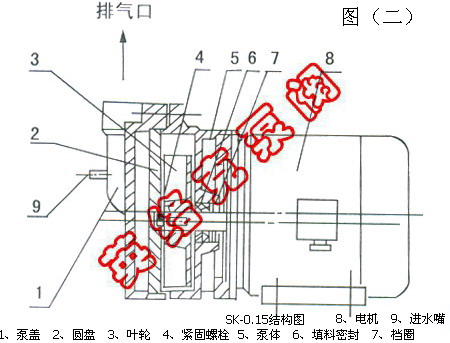 bcd-219sk电路图